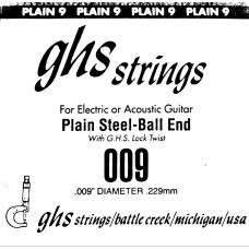 Replacement String